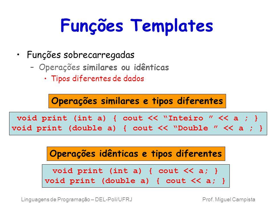 Funções Templates Funções sobrecarregadas –Operações similares ou idênticas Tipos diferentes de dados Linguagens de Programação – DEL-Poli/UFRJ Prof.