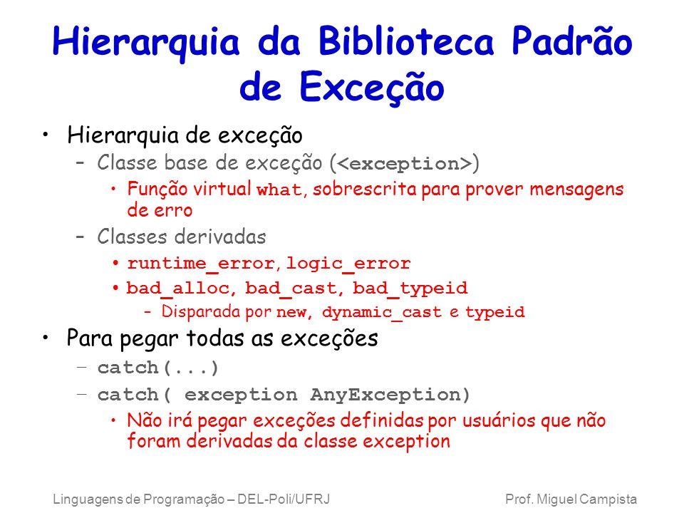 Hierarquia da Biblioteca Padrão de Exceção Hierarquia de exceção –Classe base de exceção ( ) Função virtual what, sobrescrita para prover mensagens de