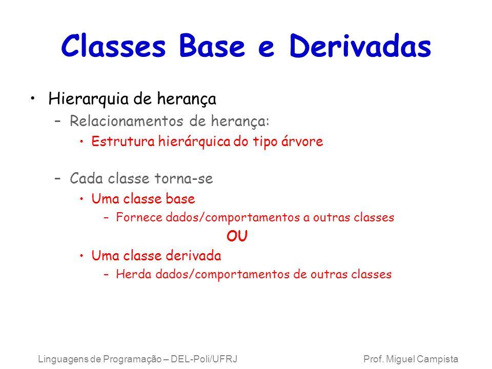 Classes Base e Derivadas Hierarquia de herança –Relacionamentos de herança: Estrutura hierárquica do tipo árvore –Cada classe torna-se Uma classe base