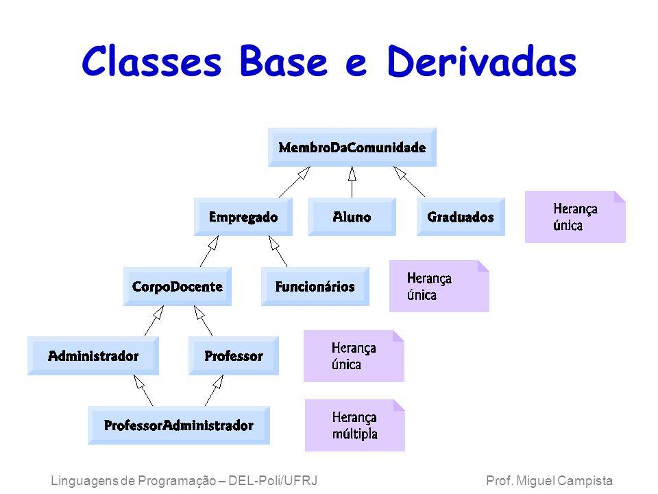 Classes Base e Derivadas Linguagens de Programação – DEL-Poli/UFRJ Prof. Miguel Campista