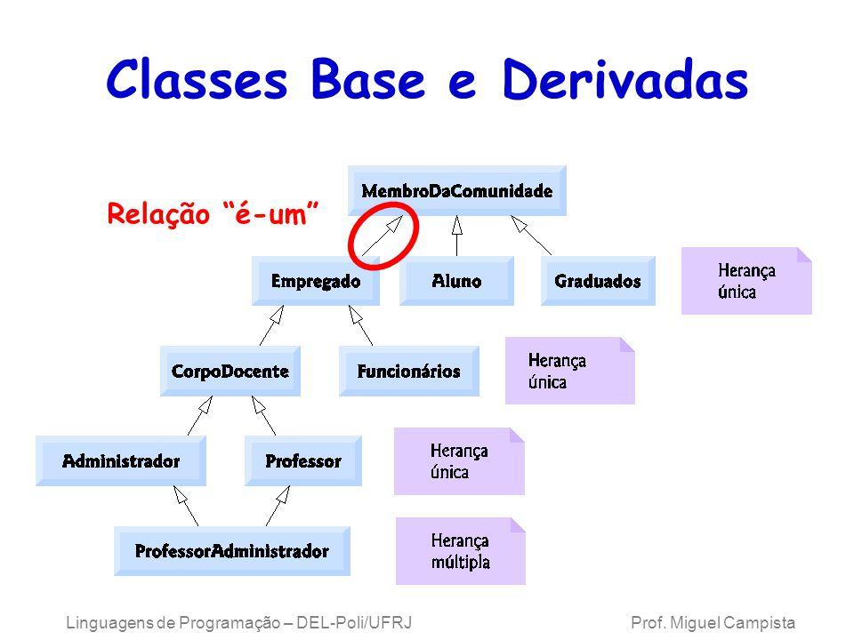 Classes Base e Derivadas Linguagens de Programação – DEL-Poli/UFRJ Prof. Miguel Campista Relação é-um