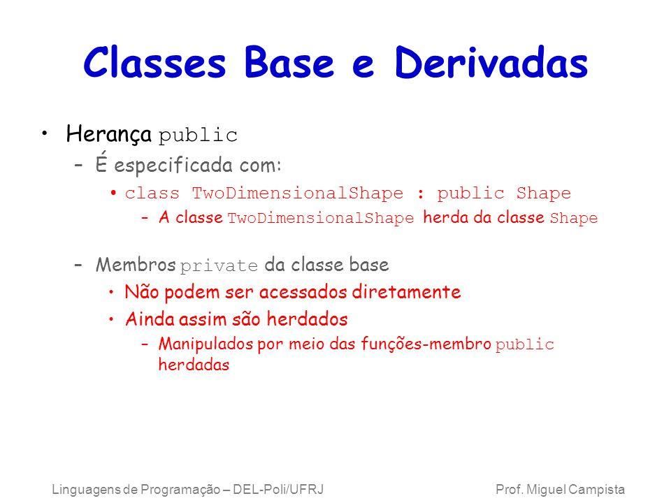 Classes Base e Derivadas Herança public –É especificada com: class TwoDimensionalShape : public Shape –A classe TwoDimensionalShape herda da classe Sh