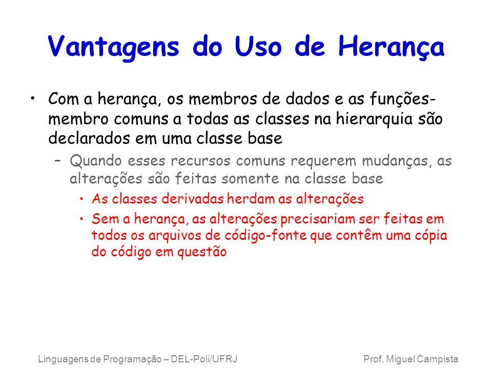 Vantagens do Uso de Herança Com a herança, os membros de dados e as funções- membro comuns a todas as classes na hierarquia são declarados em uma clas