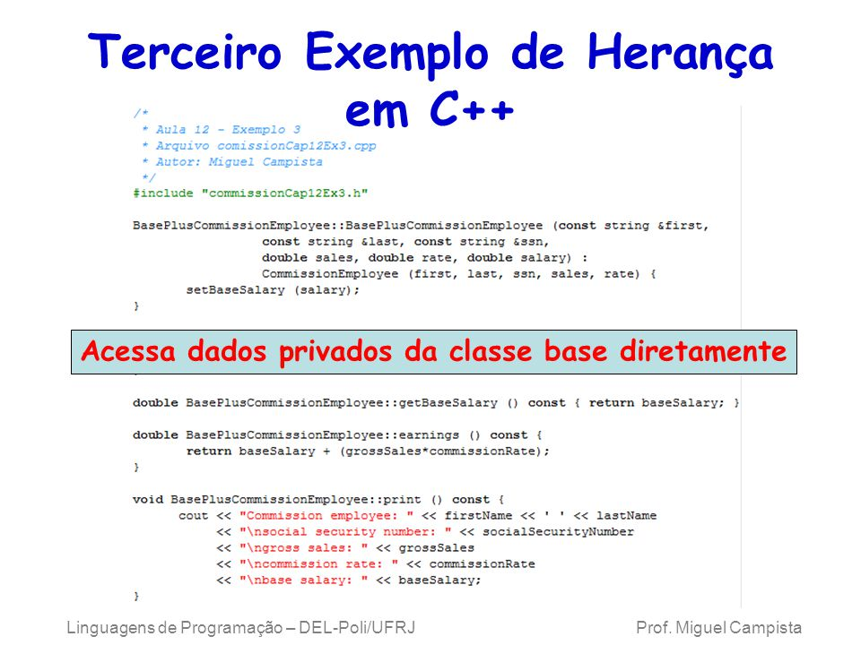 Terceiro Exemplo de Herança em C++ Linguagens de Programação – DEL-Poli/UFRJ Prof. Miguel Campista Acessa dados privados da classe base diretamente