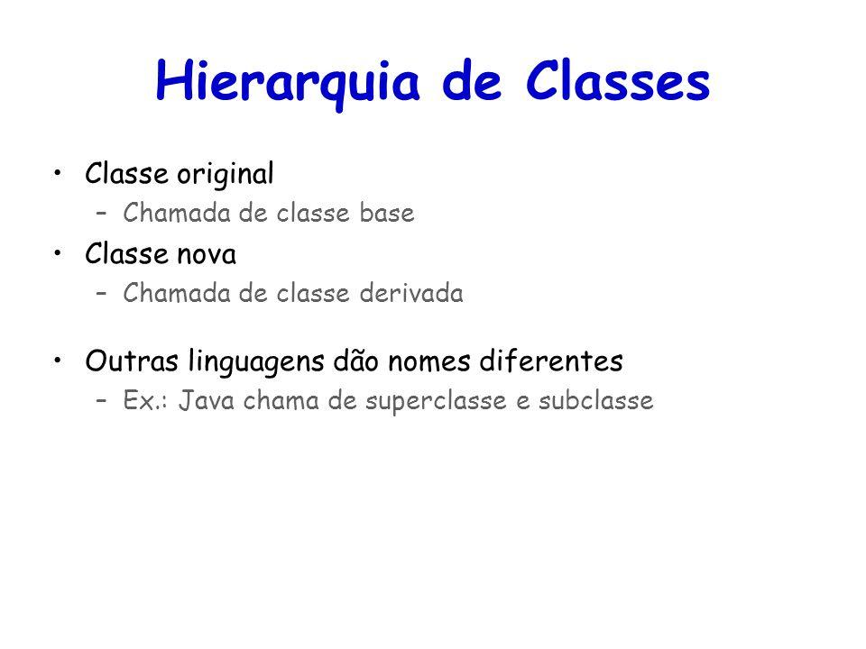 Hierarquia de Classes Classe base direta –É herdada explicitamente (de um nível acima da hierarquia) Classe base indireta –É herdada de dois ou mais níveis da hierarquia Herança simples –Herda de uma classe base Herança múltipla –Herda de múltiplas classes base Classes base possivelmente não relacionadas Linguagens de Programação – DEL-Poli/UFRJ Prof.