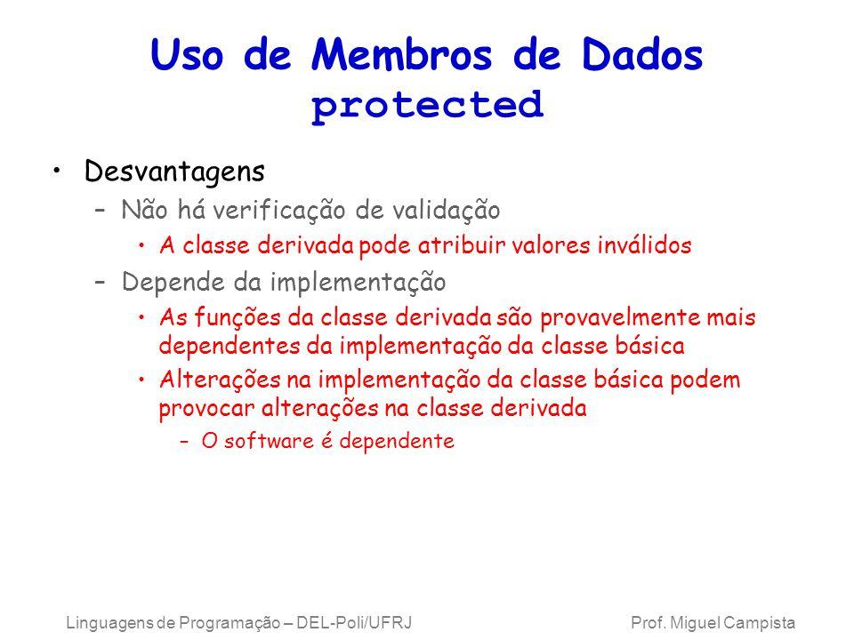 Uso de Membros de Dados protected Desvantagens –Não há verificação de validação A classe derivada pode atribuir valores inválidos –Depende da implemen