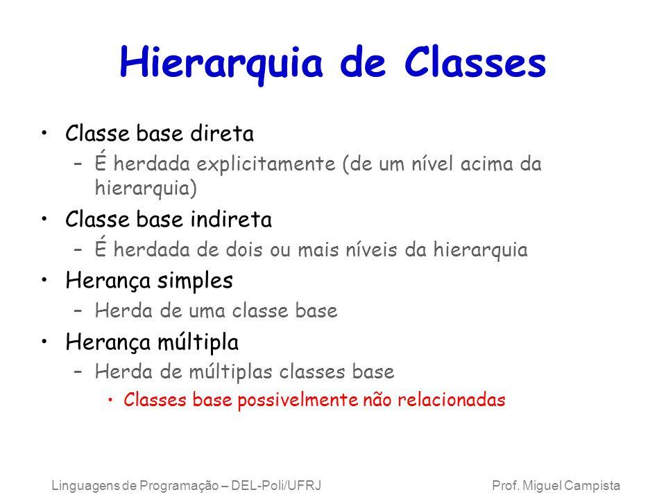 Hierarquia de Classes Classe base direta –É herdada explicitamente (de um nível acima da hierarquia) Classe base indireta –É herdada de dois ou mais n
