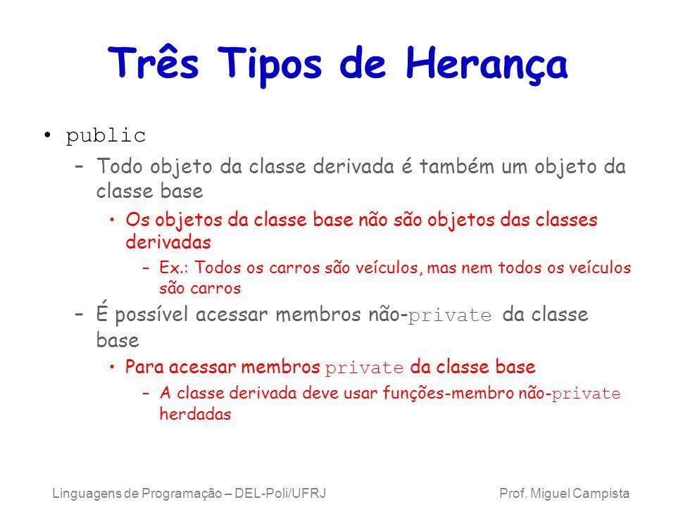 Três Tipos de Herança public –Todo objeto da classe derivada é também um objeto da classe base Os objetos da classe base não são objetos das classes d