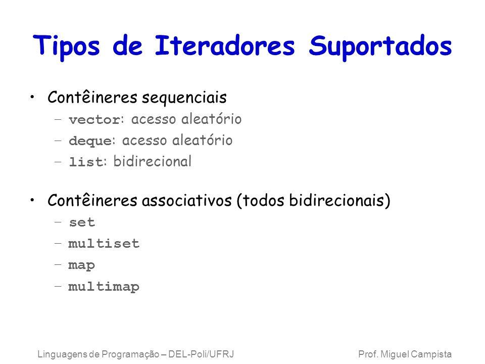 Tipos de Iteradores Suportados Contêineres sequenciais –vector : acesso aleatório –deque : acesso aleatório –list : bidirecional Contêineres associativos (todos bidirecionais) –set –multiset –map –multimap Linguagens de Programação – DEL-Poli/UFRJ Prof.