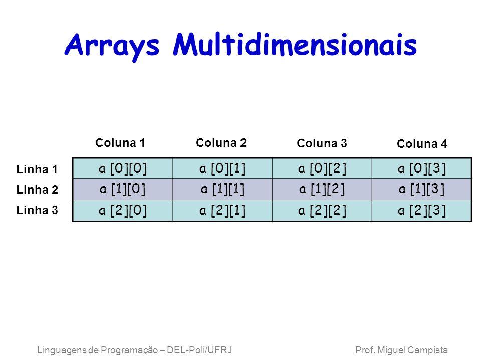 Arrays Multidimensionais a [0][0]a [0][1]a [0][2]a [0][3] a [1][0]a [1][1]a [1][2]a [1][3] a [2][0]a [2][1]a [2][2]a [2][3] Coluna 1 Coluna 2 Coluna 4