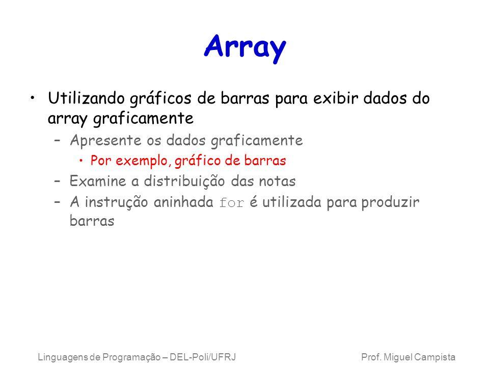 Array Utilizando gráficos de barras para exibir dados do array graficamente –Apresente os dados graficamente Por exemplo, gráfico de barras –Examine a