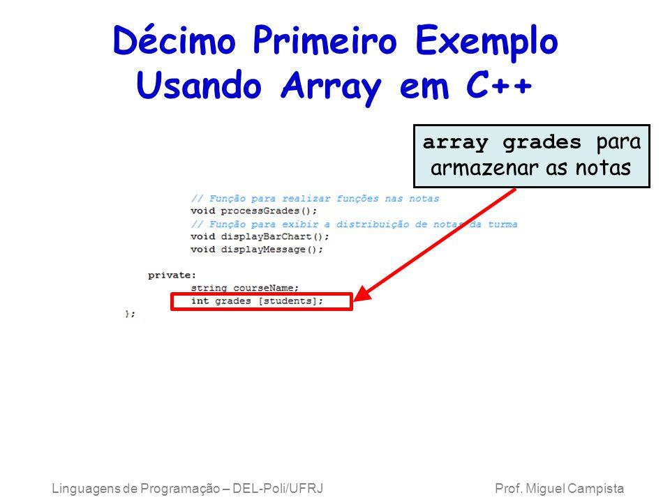 Décimo Primeiro Exemplo Usando Array em C++ array grades para armazenar as notas Linguagens de Programação – DEL-Poli/UFRJ Prof. Miguel Campista
