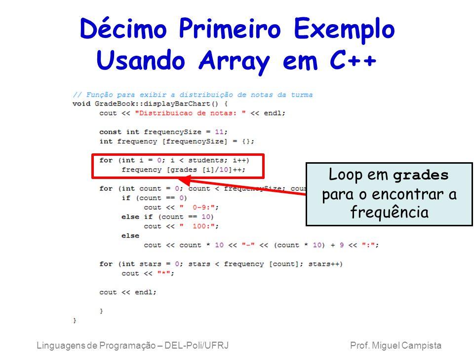 Décimo Primeiro Exemplo Usando Array em C++ Loop em grades para o encontrar a frequência Linguagens de Programação – DEL-Poli/UFRJ Prof. Miguel Campis