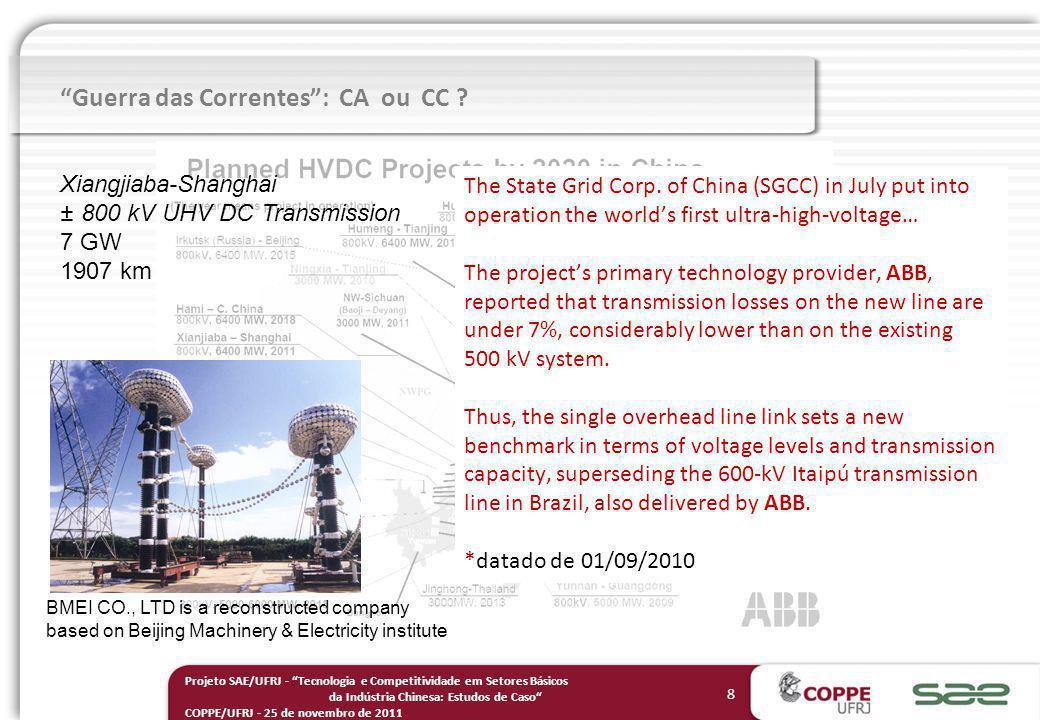 8 Projeto SAE/UFRJ - Tecnologia e Competitividade em Setores Básicos da Indústria Chinesa: Estudos de Caso COPPE/UFRJ - 25 de novembro de 2011 Guerra das Correntes: CA ou CC .