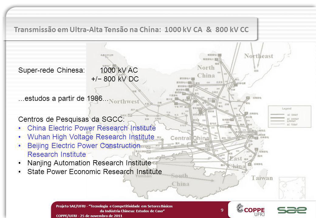 Transmissão em Ultra-Alta Tensão na China: 1000 kV CA & 800 kV CC 9 Projeto SAE/UFRJ - Tecnologia e Competitividade em Setores Básicos da Indústria Chinesa: Estudos de Caso COPPE/UFRJ - 25 de novembro de 2011 Super-rede Chinesa: 1000 kV AC +/ 800 kV DC Centros de Pesquisas da SGCC: China Electric Power Research Institute Wuhan High Voltage Research Institute Beijing Electric Power Construction Research Institute Nanjing Automation Research Institute State Power Economic Research Institute...estudos a partir de 1986...