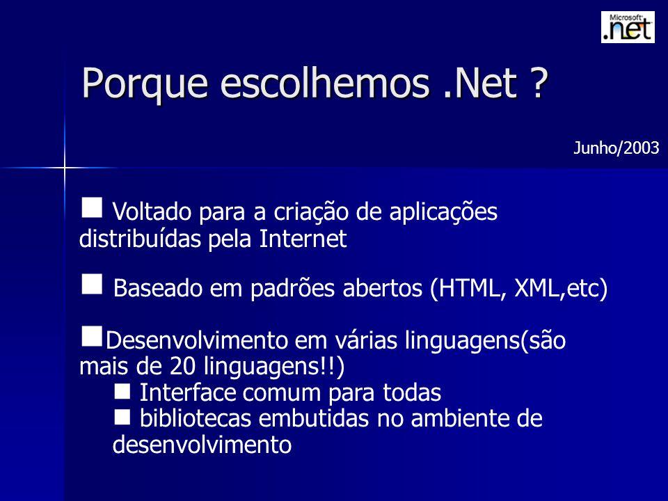 Porque escolhemos.Net ? Junho/2003 Voltado para a criação de aplicações distribuídas pela Internet Baseado em padrões abertos (HTML, XML,etc) Desenvol