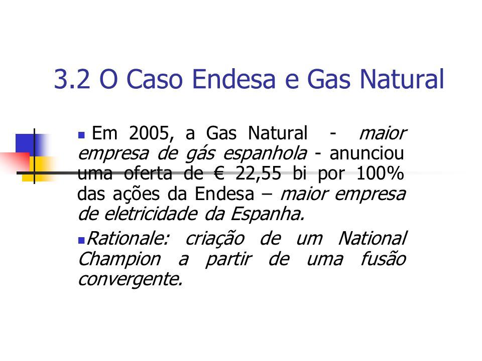 3.2 O Caso Endesa e Gas Natural Em 2005, a Gas Natural - maior empresa de gás espanhola - anunciou uma oferta de 22,55 bi por 100% das ações da Endesa