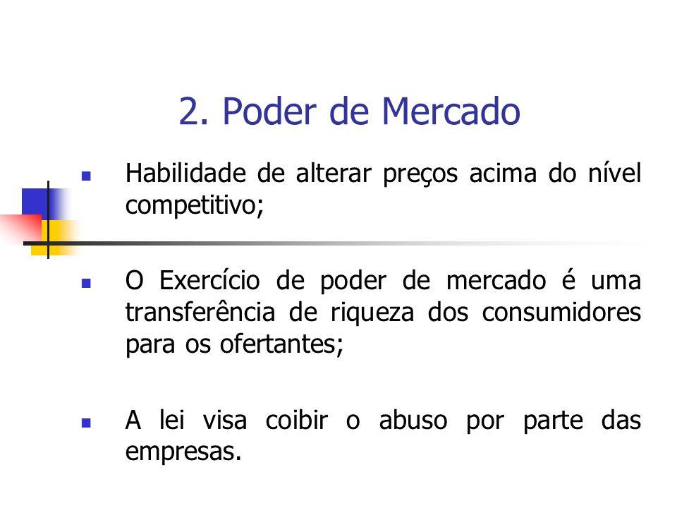 2. Poder de Mercado Habilidade de alterar preços acima do nível competitivo; O Exercício de poder de mercado é uma transferência de riqueza dos consum