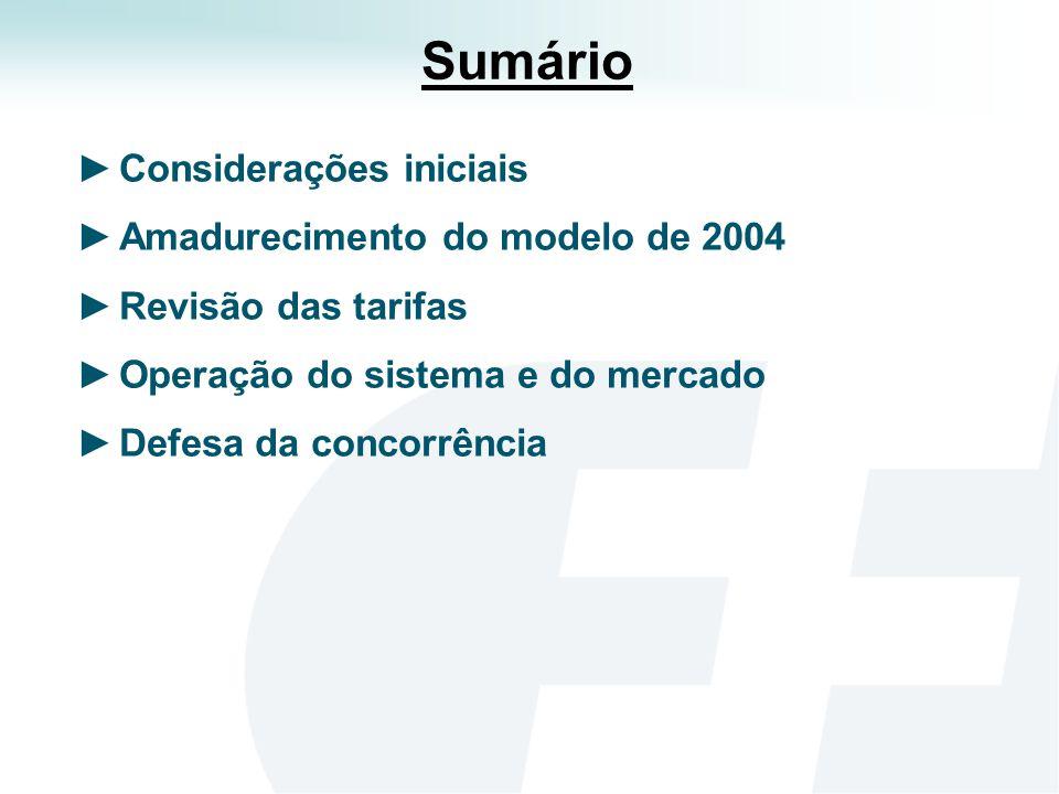 Sumário Considerações iniciais Amadurecimento do modelo de 2004 Revisão das tarifas Operação do sistema e do mercado Defesa da concorrência