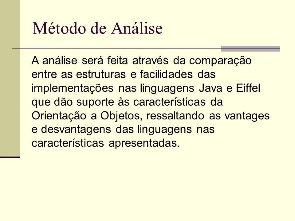 Método de Análise A análise será feita através da comparação entre as estruturas e facilidades das implementações nas linguagens Java e Eiffel que dão