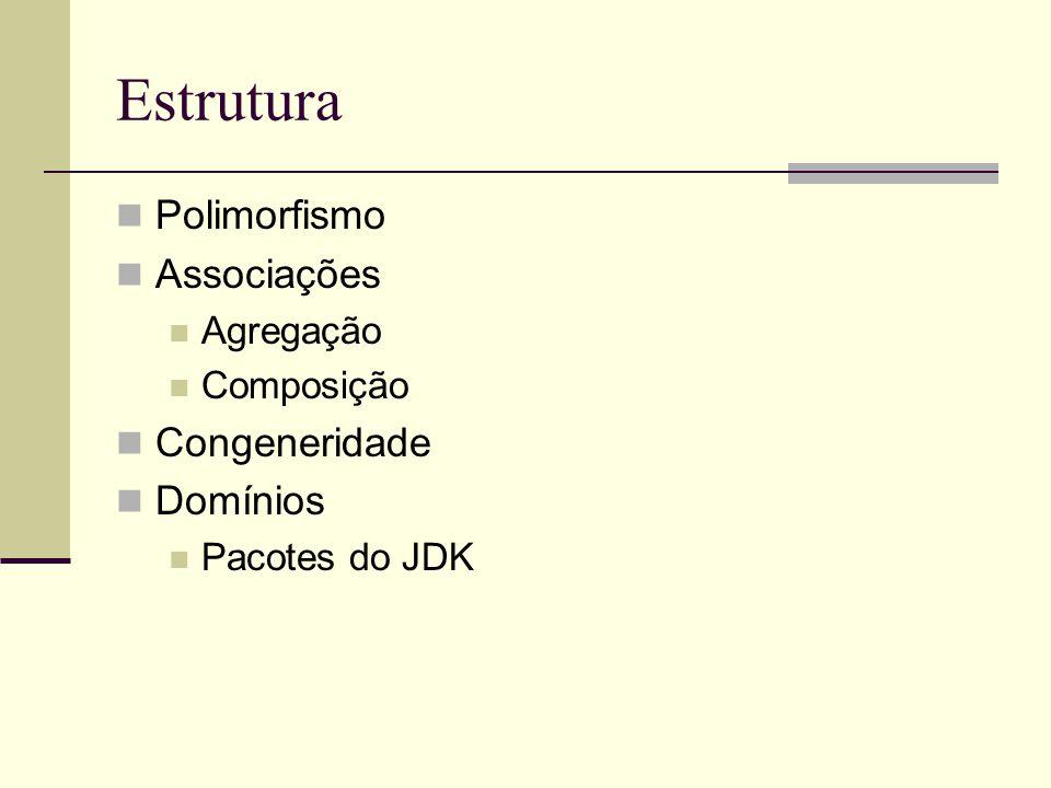 Estrutura Polimorfismo Associações Agregação Composição Congeneridade Domínios Pacotes do JDK