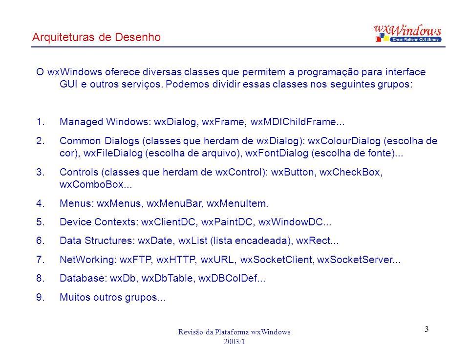 Revisão da Plataforma wxWindows 2003/1 3 O wxWindows oferece diversas classes que permitem a programação para interface GUI e outros serviços. Podemos