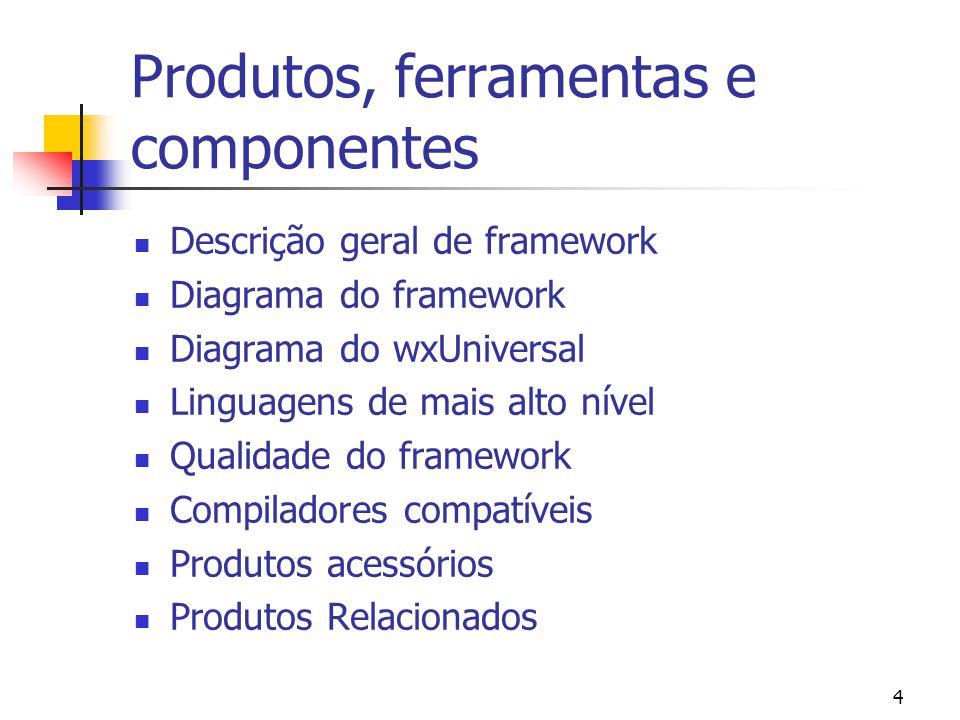 4 Produtos, ferramentas e componentes Descrição geral de framework Diagrama do framework Diagrama do wxUniversal Linguagens de mais alto nível Qualidade do framework Compiladores compatíveis Produtos acessórios Produtos Relacionados