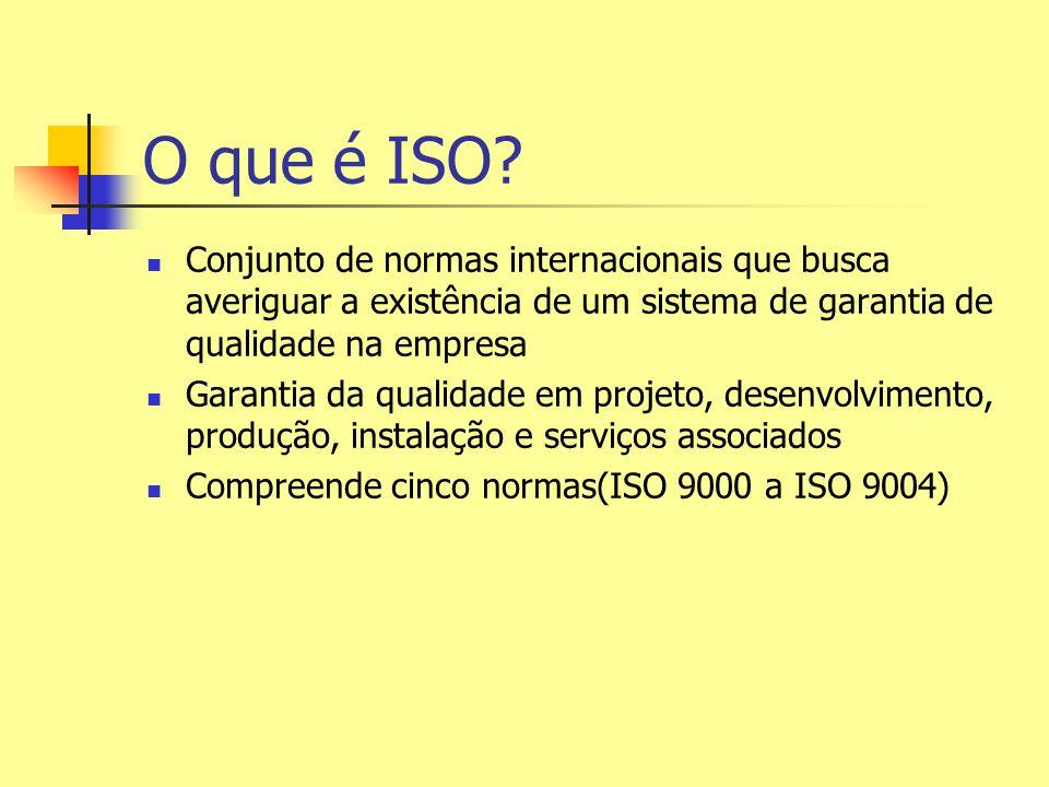 O que é ISO? Conjunto de normas internacionais que busca averiguar a existência de um sistema de garantia de qualidade na empresa Garantia da qualidad