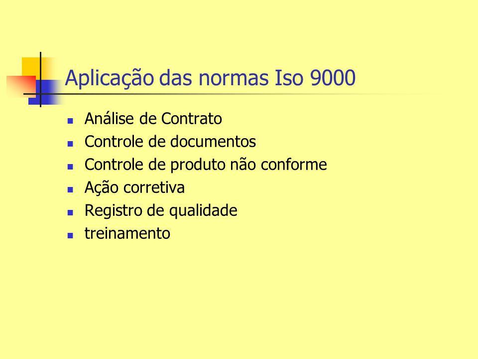Aplicação das normas Iso 9000 Análise de Contrato Controle de documentos Controle de produto não conforme Ação corretiva Registro de qualidade treinam
