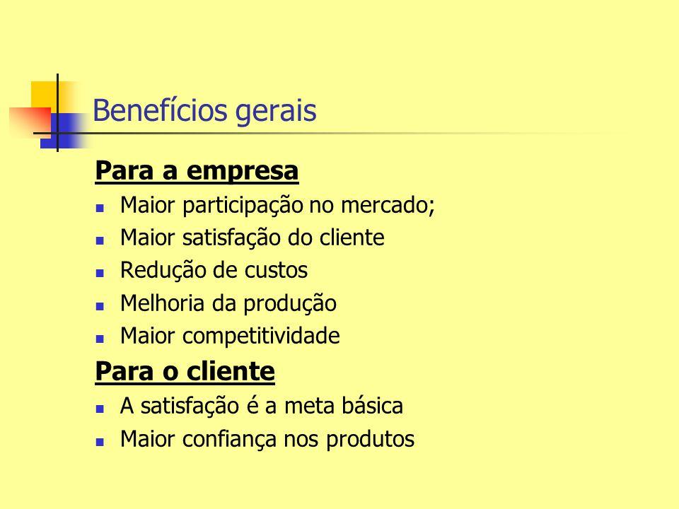 Benefícios gerais Para a empresa Maior participação no mercado; Maior satisfação do cliente Redução de custos Melhoria da produção Maior competitivida