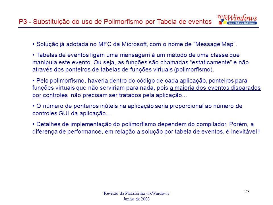 Revisão da Plataforma wxWindows Junho de 2003 23 P3 - Substituição do uso de Polimorfismo por Tabela de eventos Solução já adotada no MFC da Microsoft, com o nome de Message Map.