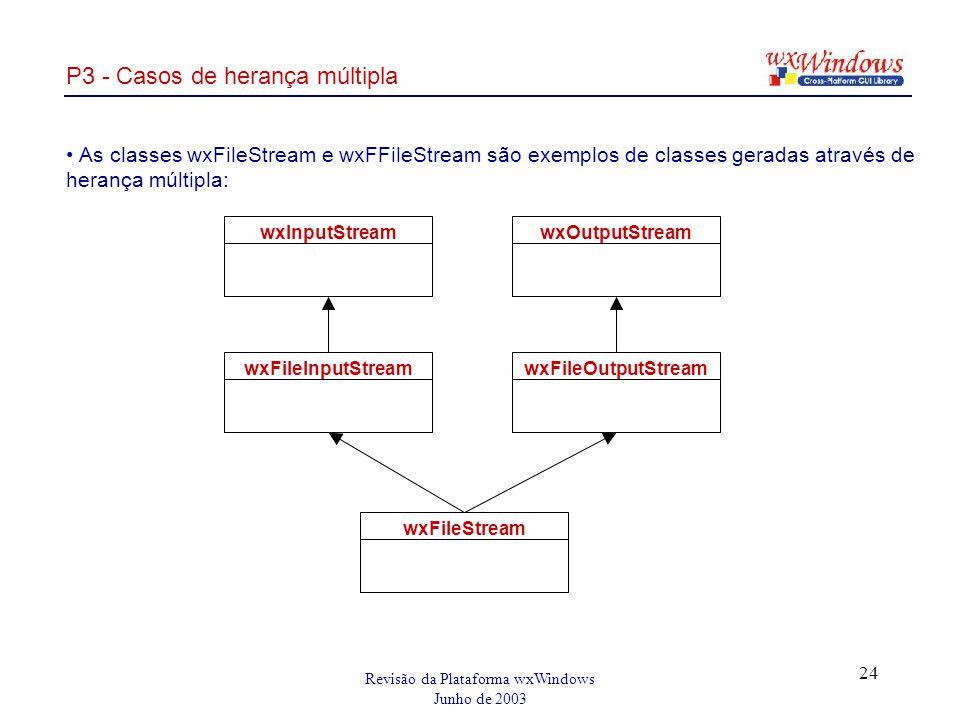 Revisão da Plataforma wxWindows Junho de 2003 24 P3 - Casos de herança múltipla As classes wxFileStream e wxFFileStream são exemplos de classes geradas através de herança múltipla: wxInputStreamwxOutputStream wxFileInputStreamwxFileOutputStream wxFileStream