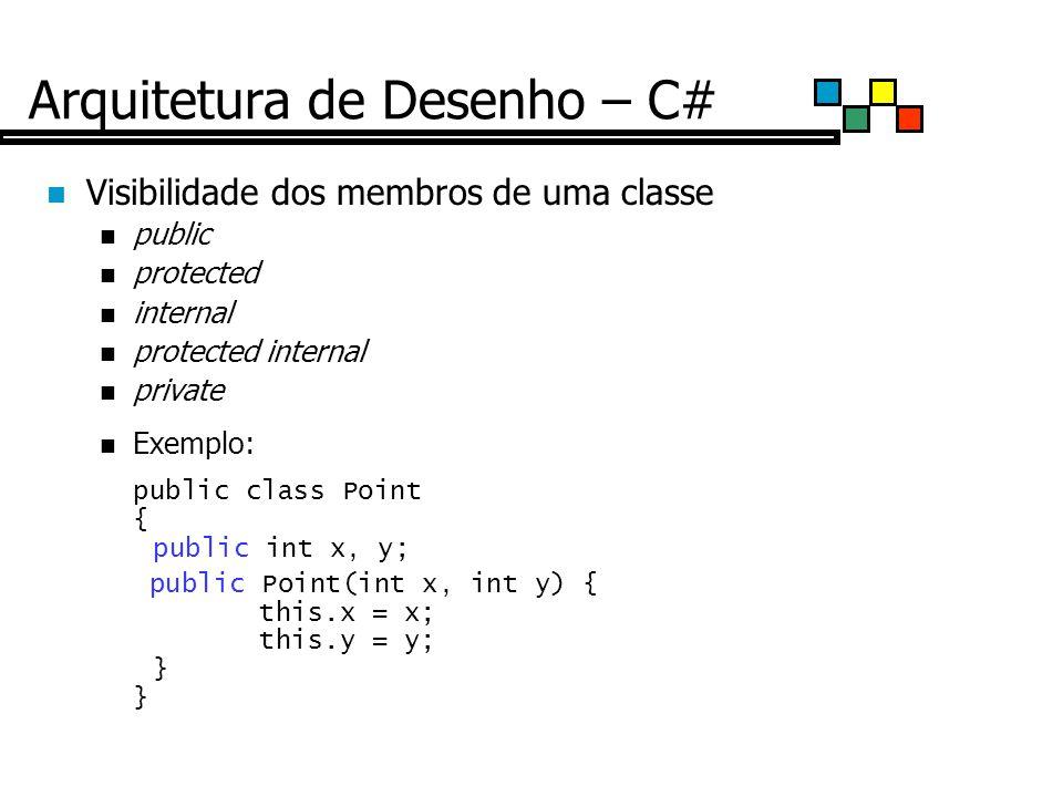 Arquitetura de Desenho – C# Visibilidade dos membros de uma classe public protected internal protected internal private Exemplo: public class Point { public int x, y; public Point(int x, int y) { this.x = x; this.y = y; } }