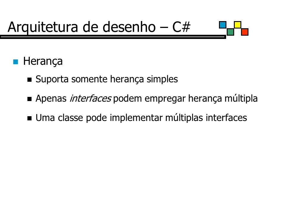 Arquitetura de desenho – C# Herança Suporta somente herança simples Apenas interfaces podem empregar herança múltipla Uma classe pode implementar múltiplas interfaces