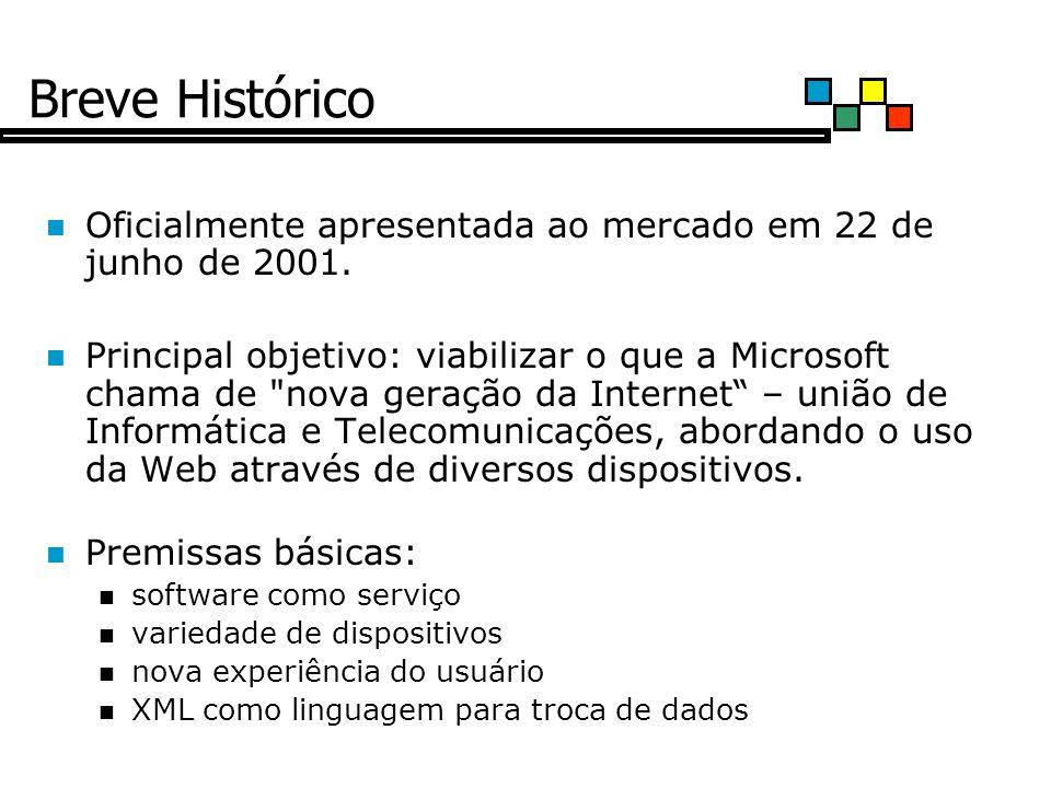 Breve Histórico Oficialmente apresentada ao mercado em 22 de junho de 2001.