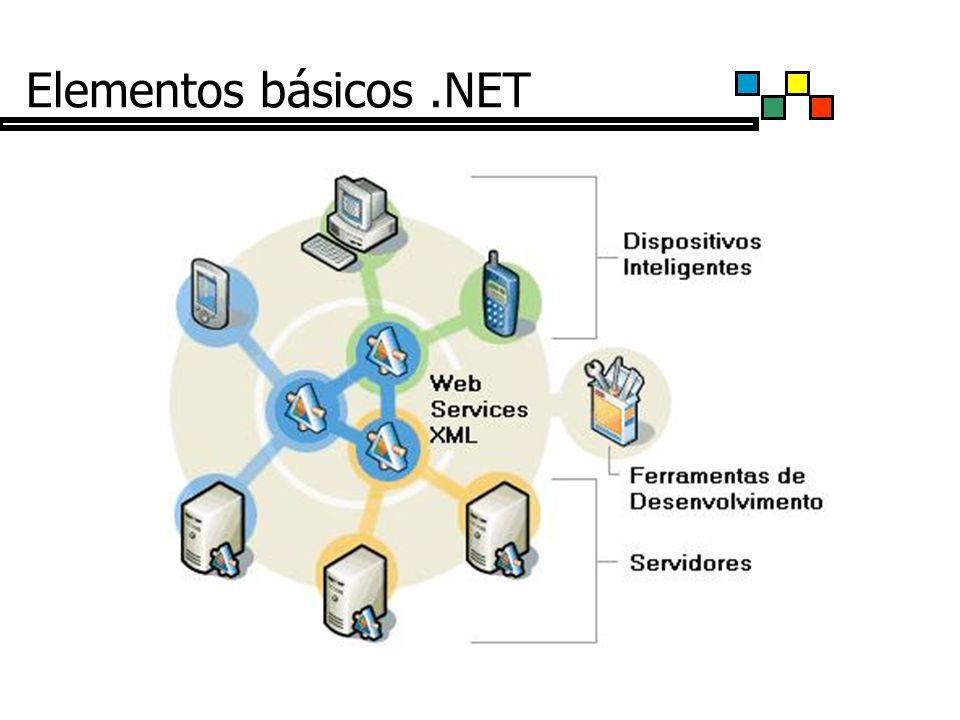 Elementos básicos.NET