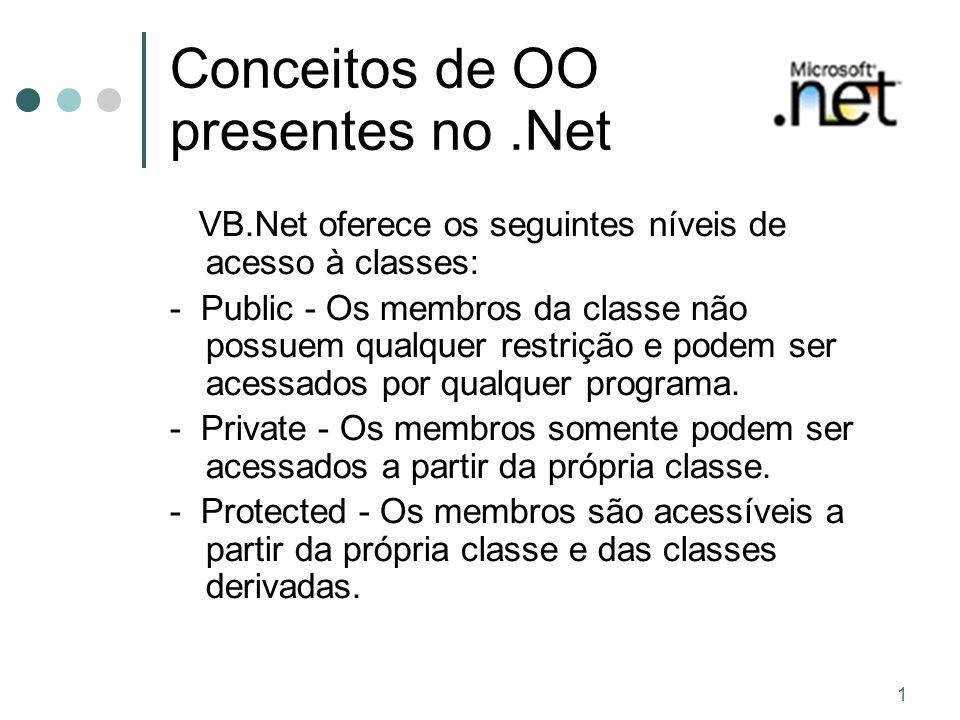 1 Conceitos de OO presentes no.Net VB.Net oferece os seguintes níveis de acesso à classes: - Public - Os membros da classe não possuem qualquer restrição e podem ser acessados por qualquer programa.