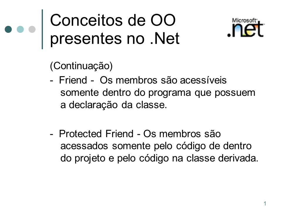1 Conceitos de OO presentes no.Net (Continuação) - Friend - Os membros são acessíveis somente dentro do programa que possuem a declaração da classe. -