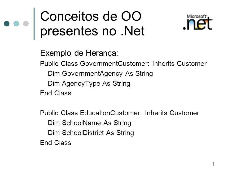 1 Conceitos de OO presentes no.Net Exemplo de Herança: Public Class GovernmentCustomer: Inherits Customer Dim GovernmentAgency As String Dim AgencyTyp