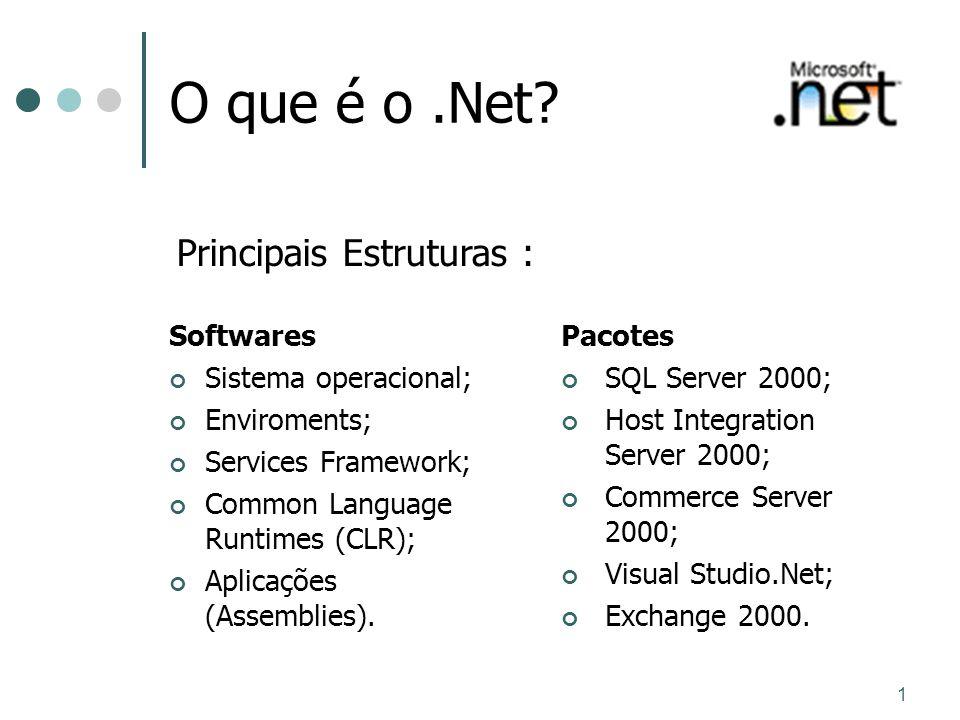 1 O que é o.Net? Softwares Sistema operacional; Enviroments; Services Framework; Common Language Runtimes (CLR); Aplicações (Assemblies). Pacotes SQL