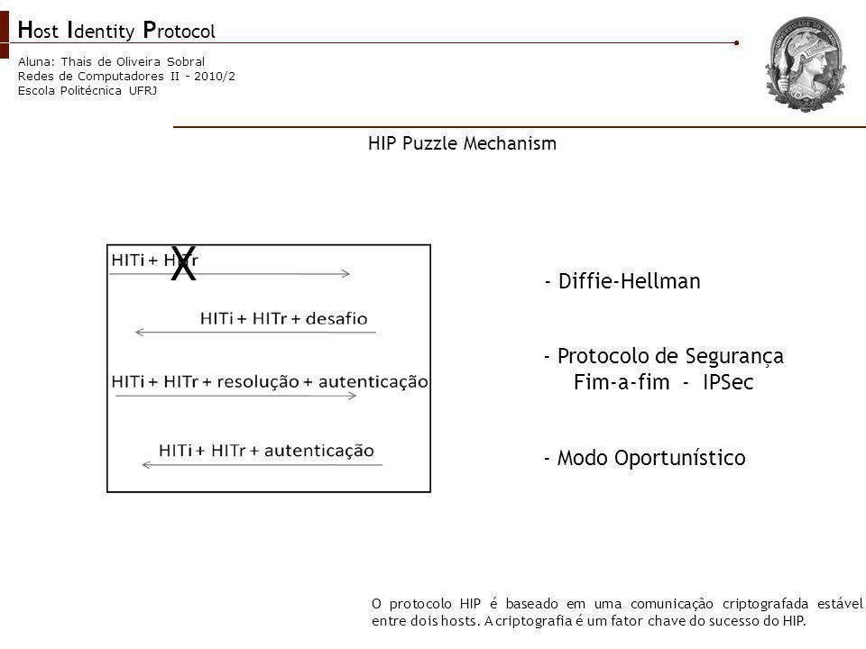 H ost I dentity P rotocol Aluna: Thais de Oliveira Sobral Redes de Computadores II - 2010/2 Escola Politécnica UFRJ HIP Puzzle Mechanism O protocolo HIP é baseado em uma comunicação criptografada estável entre dois hosts.