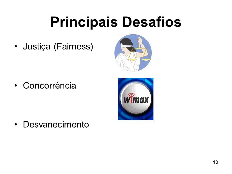 13 Principais Desafios Justiça (Fairness) Concorrência Desvanecimento