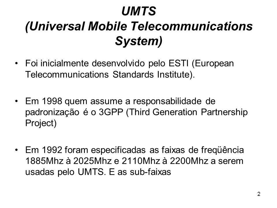 3 UMTS (Universal Mobile Telecommunications System) 1920 MHz - 1980 MHzFDD Uplink 2110 MHz - 2170 MHzFDD Downlink 1900 MHz - 1920 MHzTDD 2010 MHz - 2025 MHzTDD 1980 MHz - 2010 MHzMSS (Mobile Satellite Service) Uplink 2170 MHz - 2200 MHzMSS Downlink