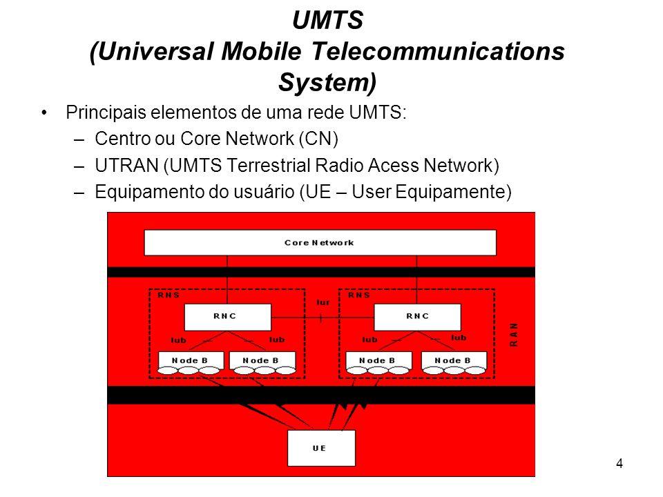 4 UMTS (Universal Mobile Telecommunications System) Principais elementos de uma rede UMTS: –Centro ou Core Network (CN) –UTRAN (UMTS Terrestrial Radio Acess Network) –Equipamento do usuário (UE – User Equipamente)