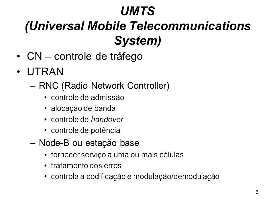 16 Bibliografia 1)Advances in Mobile Radio Acess Network Por Y.