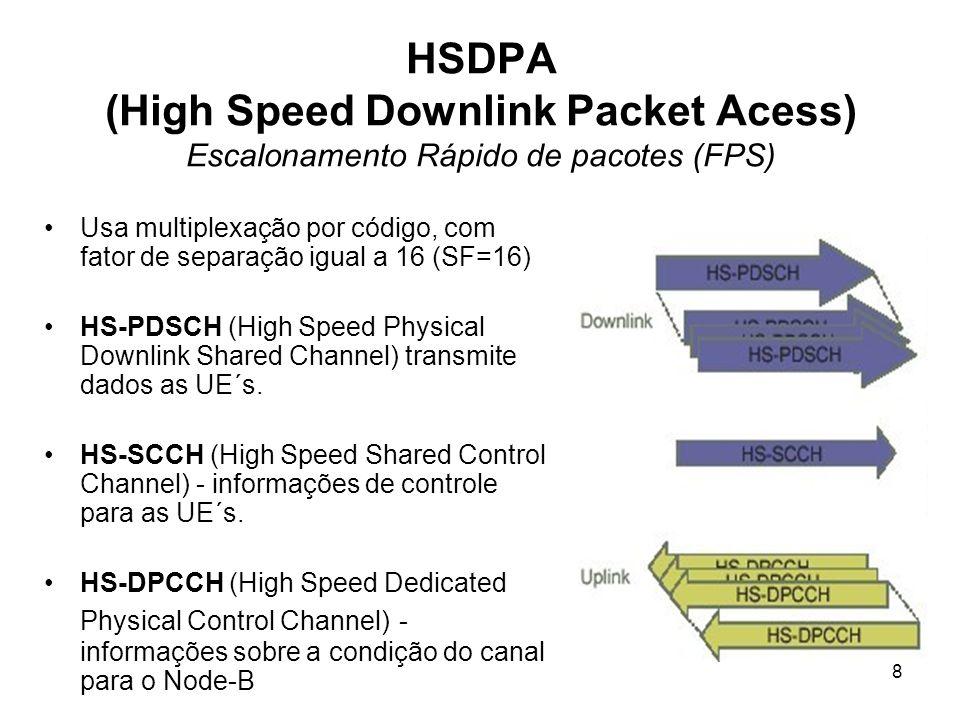 8 HSDPA (High Speed Downlink Packet Acess) Escalonamento Rápido de pacotes (FPS) Usa multiplexação por código, com fator de separação igual a 16 (SF=16) HS-PDSCH (High Speed Physical Downlink Shared Channel) transmite dados as UE´s.