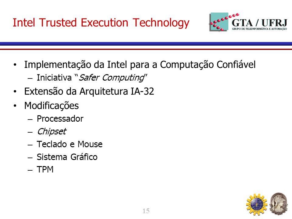15 Intel Trusted Execution Technology Implementação da Intel para a Computação Confiável – Iniciativa Safer Computing Extensão da Arquitetura IA-32 Modificações – Processador – Chipset – Teclado e Mouse – Sistema Gráfico – TPM