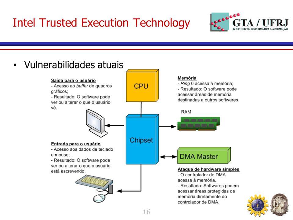 16 Intel Trusted Execution Technology Vulnerabilidades atuais