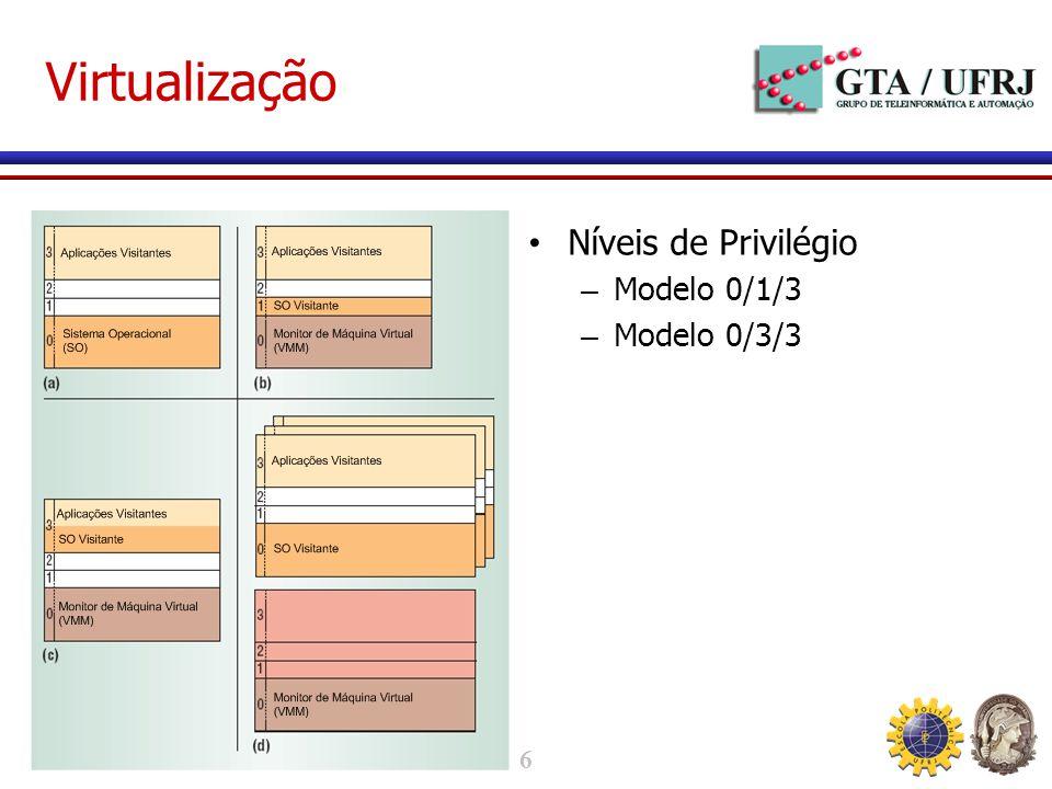6 Virtualização Níveis de Privilégio – Modelo 0/1/3 – Modelo 0/3/3