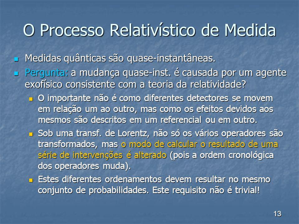 13 O Processo Relativístico de Medida Medidas quânticas são quase-instantâneas. Medidas quânticas são quase-instantâneas. Pergunta: a mudança quase-in